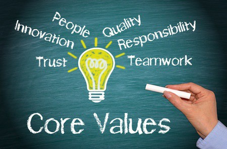Our Company Core Values